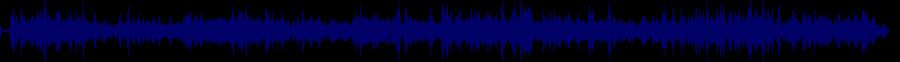 waveform of track #63478