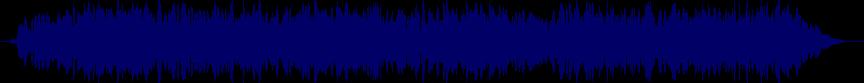waveform of track #63505