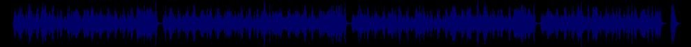waveform of track #63506
