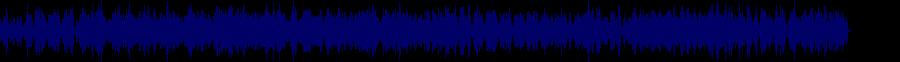 waveform of track #63508