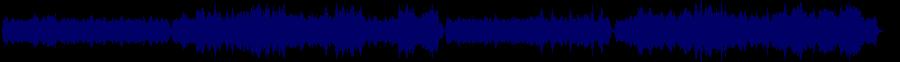 waveform of track #63518
