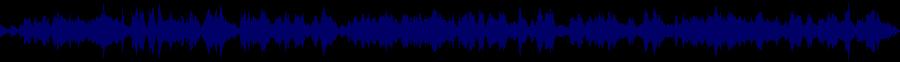 waveform of track #63531