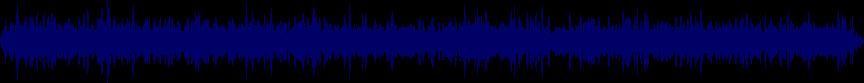 waveform of track #63533