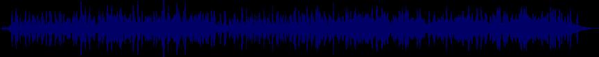 waveform of track #63554