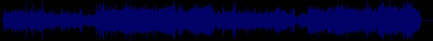 waveform of track #63556