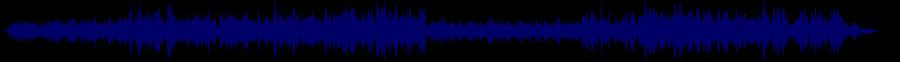 waveform of track #63570