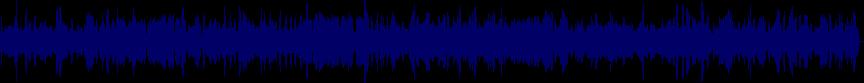 waveform of track #63572