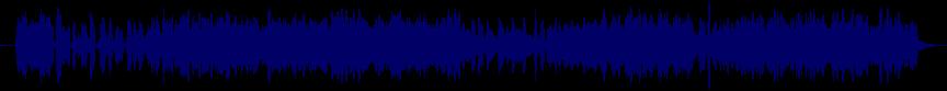 waveform of track #63582