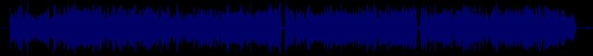 waveform of track #63585