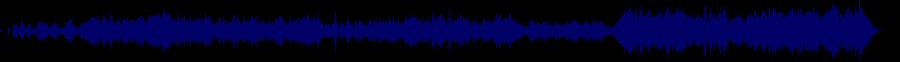 waveform of track #63592