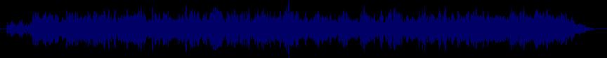 waveform of track #63597
