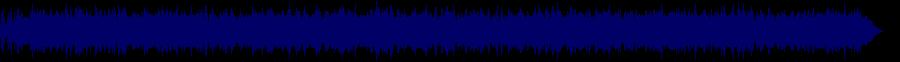 waveform of track #63601
