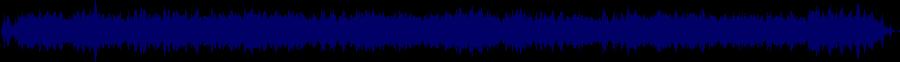 waveform of track #63604