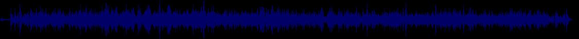 waveform of track #63624