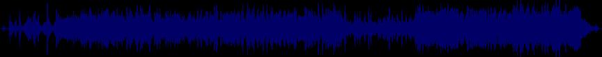 waveform of track #63628