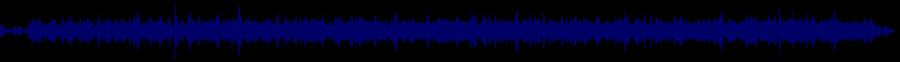 waveform of track #63629