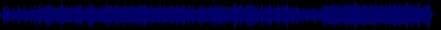 waveform of track #63630