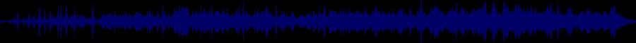 waveform of track #63632