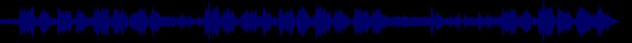 waveform of track #63635