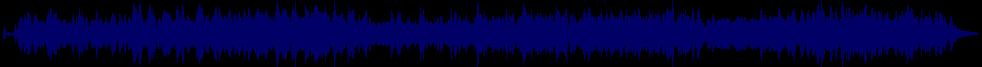 waveform of track #63636