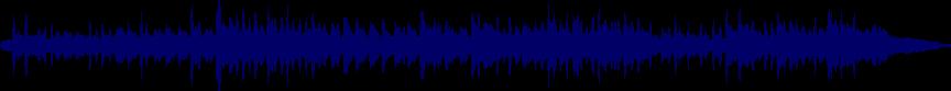 waveform of track #63637