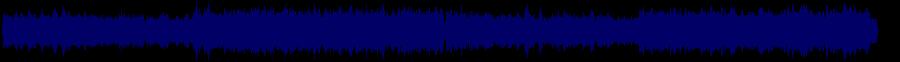 waveform of track #63639