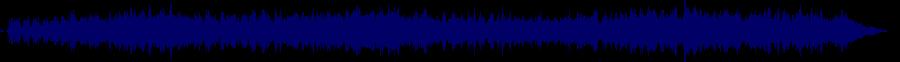 waveform of track #63642