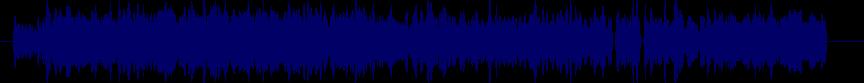 waveform of track #63645