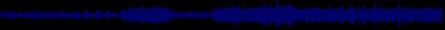 waveform of track #63648