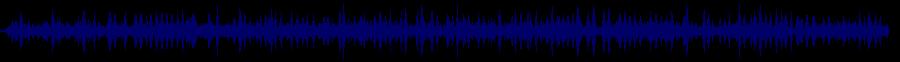 waveform of track #63652