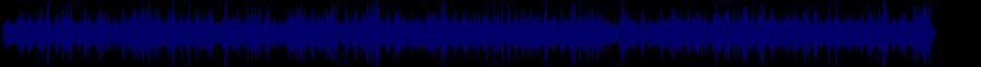 waveform of track #63654