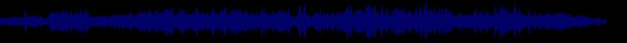 waveform of track #63658
