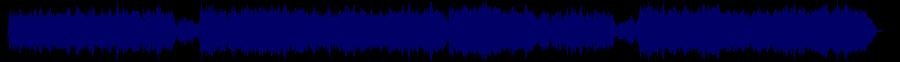 waveform of track #63664