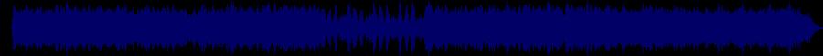 waveform of track #63684