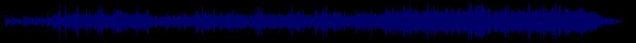 waveform of track #63691