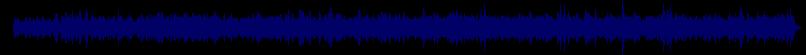 waveform of track #63698
