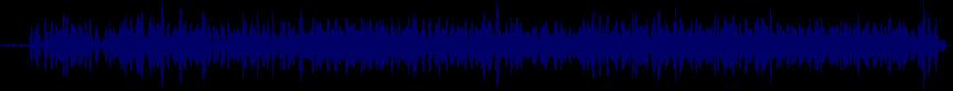waveform of track #63718