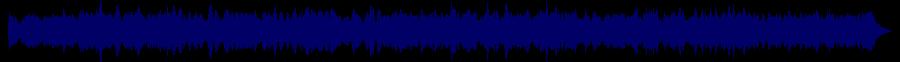 waveform of track #63719