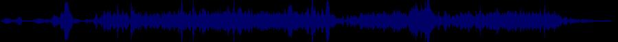 waveform of track #63739