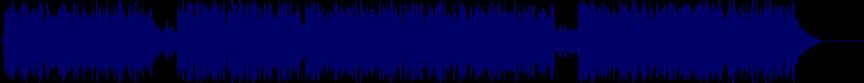 waveform of track #63740