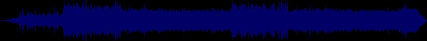 waveform of track #63759