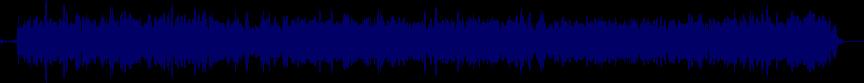 waveform of track #63782