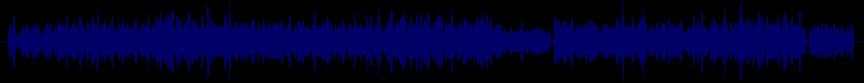 waveform of track #63783