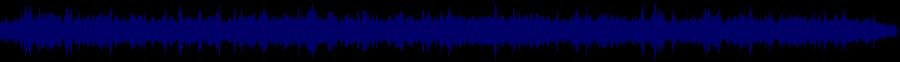 waveform of track #63785