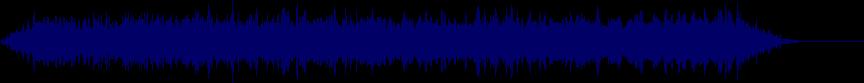 waveform of track #63792