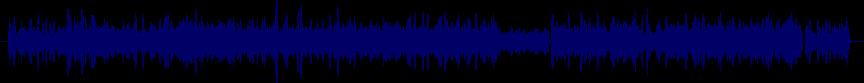 waveform of track #63800
