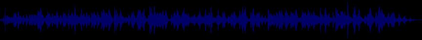 waveform of track #63802