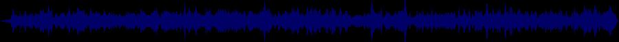 waveform of track #63810