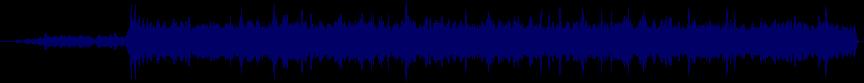 waveform of track #63820