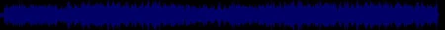 waveform of track #63827
